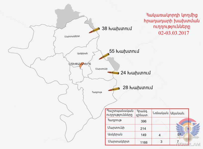 Армия обороны НКР пресекла активность ВС Азербайджана