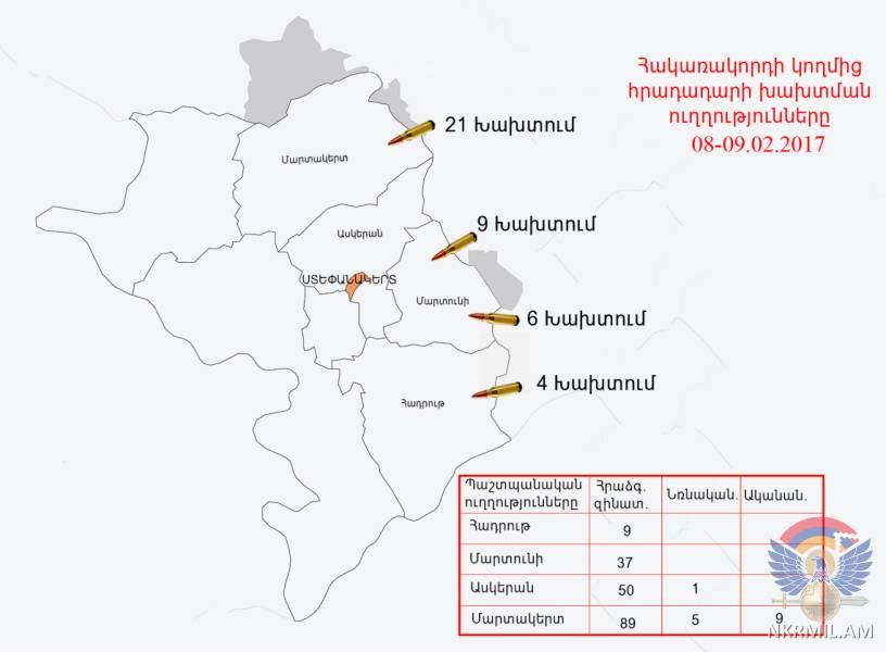Минобороны НКР: ВС Азербайджана нарушили режим перемирия около 40 раз