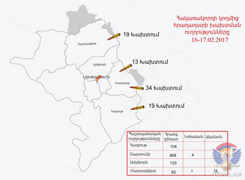 Минобороны НКР: Зарегистрирован рост числа нарушений ВС Азербайджана режима перемирия