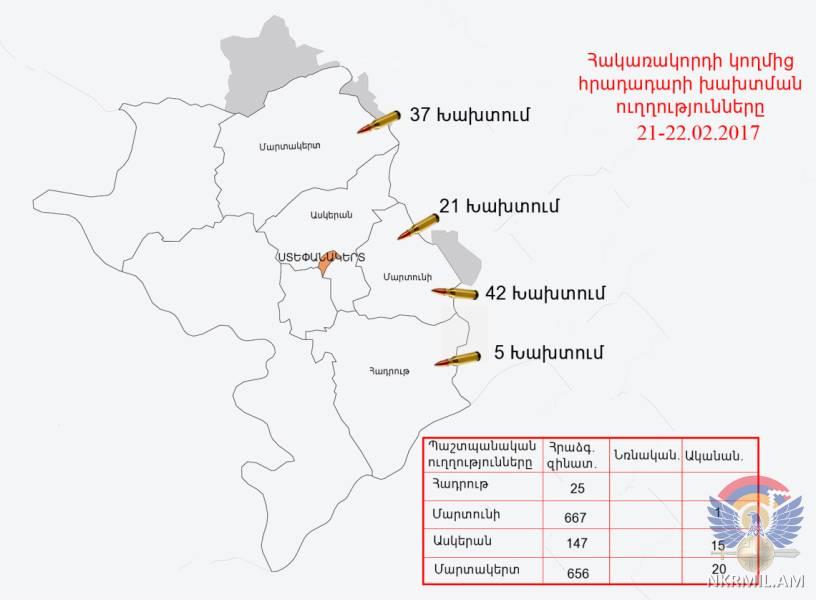 Минобороны НКР: ВС Азербайджана применили пушки Д-44 и минометы