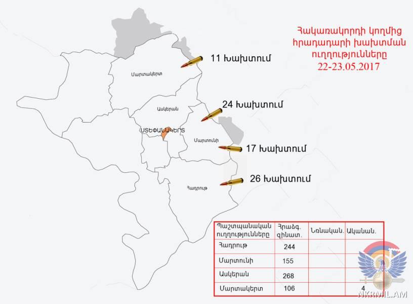 Հակառակորդը հայ դիրքապահների ուղղությամբ արձակել է ավելի քան 750 կրակոց
