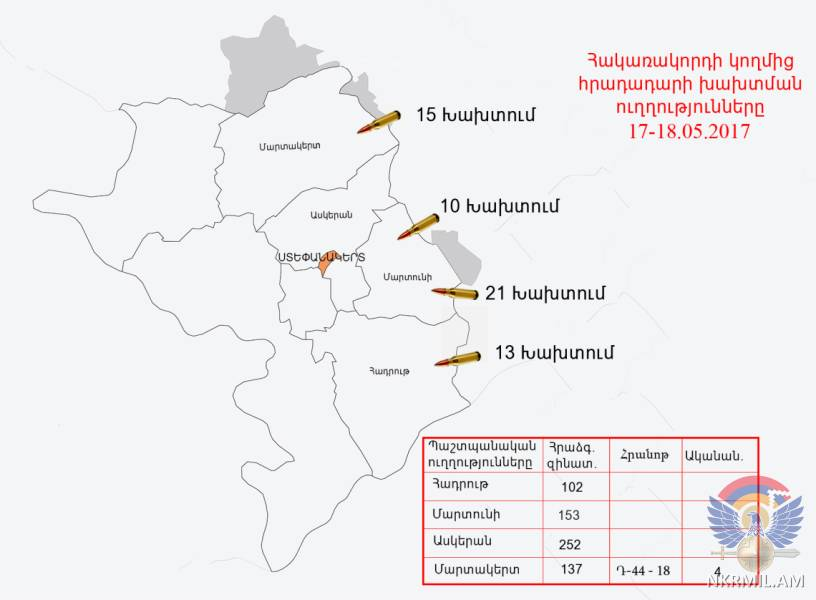 Минобороны НКР: ВС Азербайджана применили миномет, пушку и гранатомет